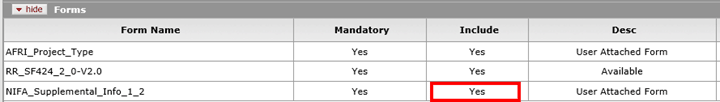 Example of Include column marked to Yes in the Forms panel