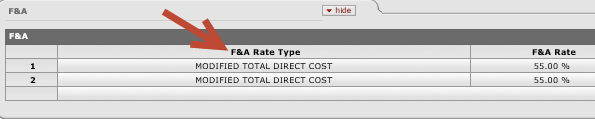 F and A Rate Type column on the F and A panel of the Modular Budget Tab