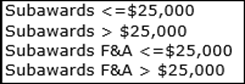 Subawards less than or equal to $25,000; Subawards greater than $25,000; Subawards F&A less than or equal to $25,000; Subawards F&A greater than $25,000